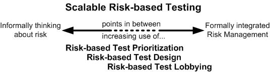 Risk-driven Testing: Scalable Risk-based Testing